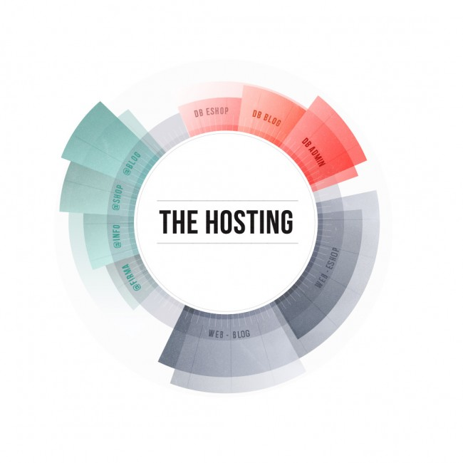 Web Hosting Products
